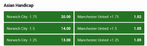 Asian handicap unibet